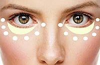 Skin care around the eyes