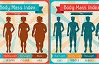 BMI (Body Mass Index)